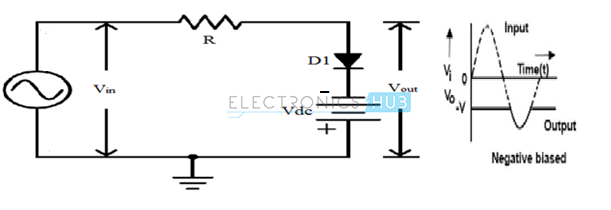 17. Shunt Positive clipper with negative bias voltage