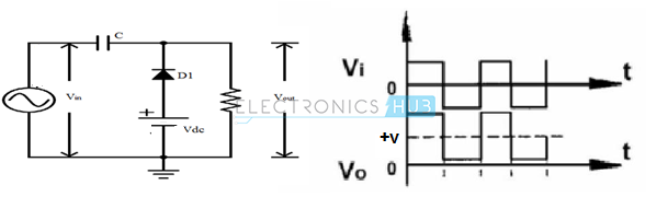 25.Positive Clamper with positive Reference Voltage