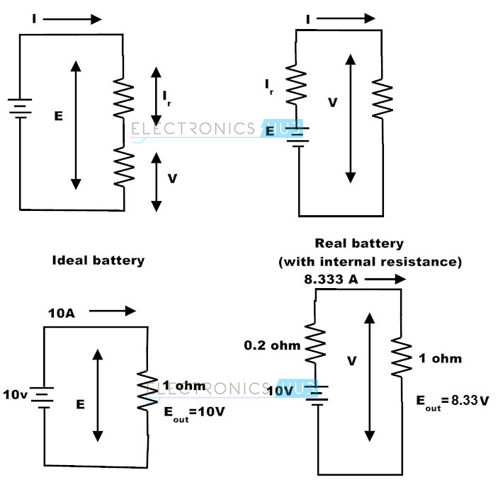 4. Voltage and current in a practical circuit
