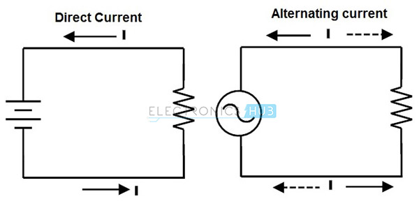 introduction to dc circuits electric voltage and current. Black Bedroom Furniture Sets. Home Design Ideas