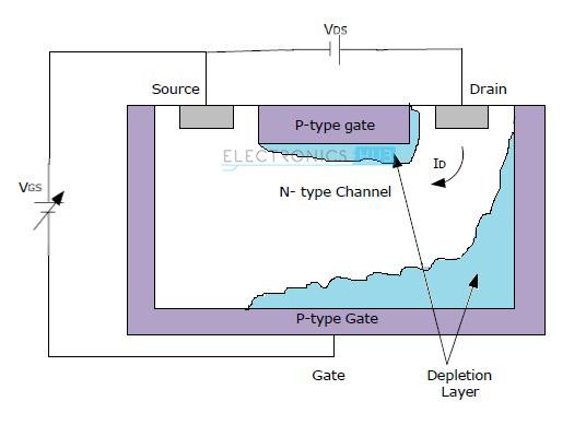 N-Channel JFET Biasing Circuit