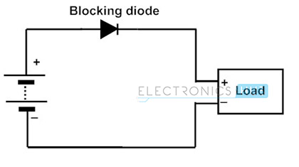 Diode in Reverse Current Protection