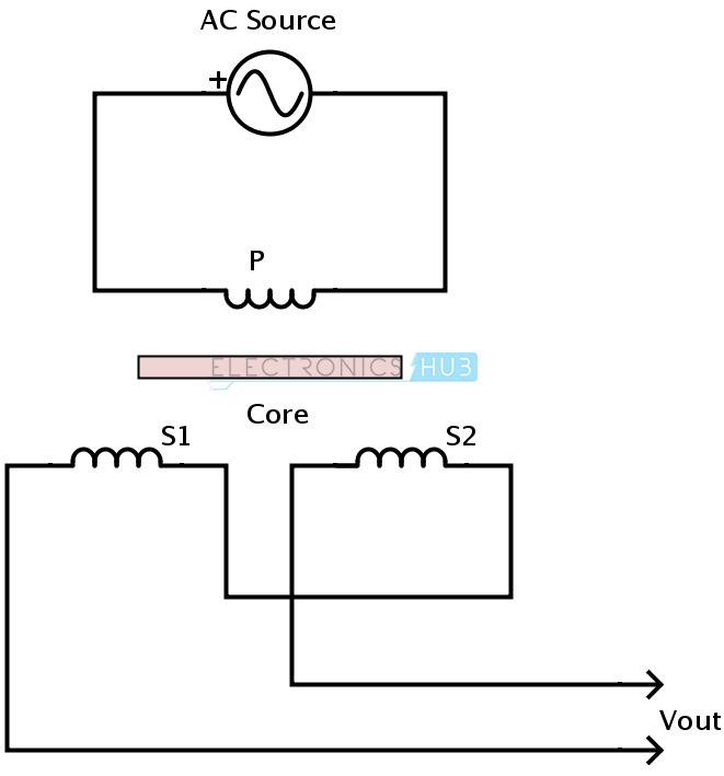 wiring a lvdt resolver wiring