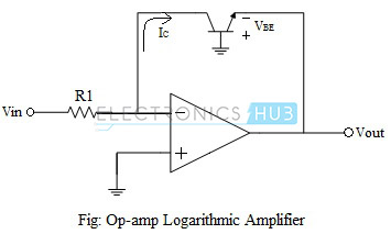 Logarithmic photodiode amplfier analysis thesis
