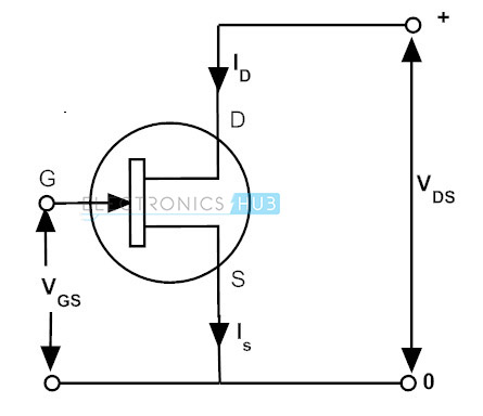 fet as a switch working of mosfet or jfet as a switch circuit diagram of n channel jfet circuit diagram of p channel jfet