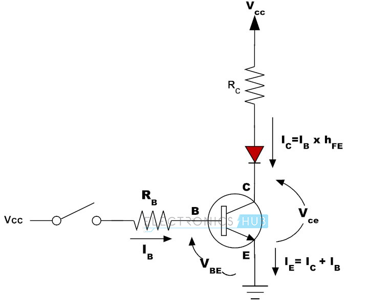 working of transistor as a switch