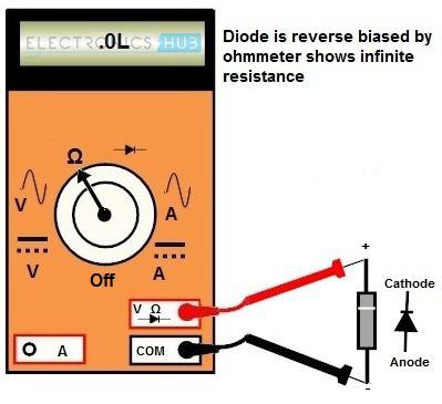 Anode katode diode
