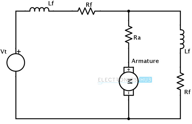 Cumulative Compound DC Motor Equivalent Circuit