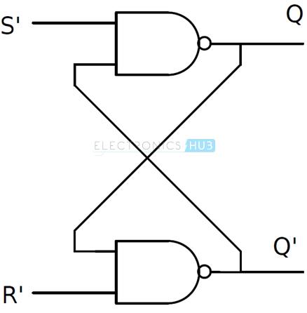 1.NAND SR flip – flop
