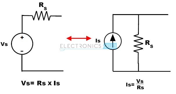 4.Conversion of Voltage Source to Current Source