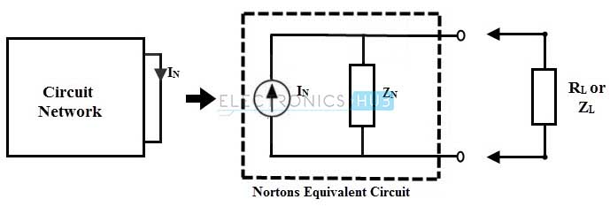 Nortons 3