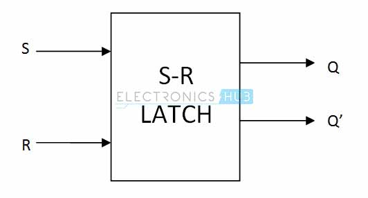 SR latch symbol