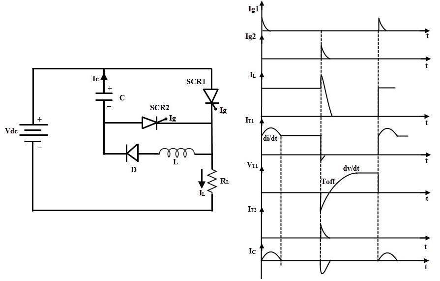 scr turn off methods, wiring diagram
