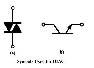 Symbols Used for DIAC