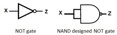 NOT gate design from NAND