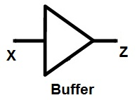 digital buffer