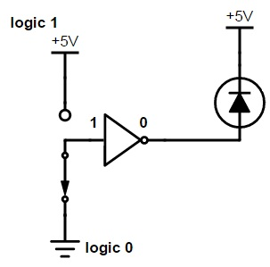 2 Bit Multiplier Circuit Diagram additionally Boolean Algebra Logic Gates further Lecture07 likewise Wiring Diagram For Plc together with Dig32. on digital logic functions