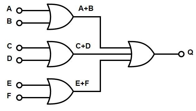 digital logic or gate