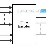 Binary Encoders And Their Applications