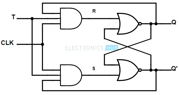 sr latch wiring diagram