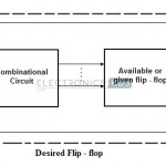 Flip – flop Conversions