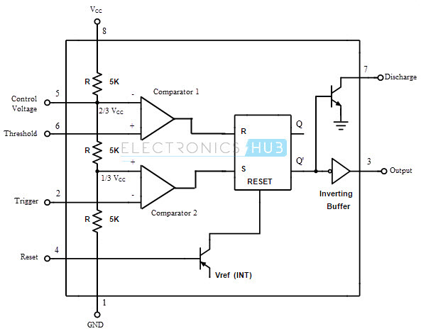 555 timer as an astable and monostable multivibrator,Block diagram,Block Diagram Of Ic 555