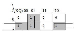 K – Map for D in D to JK