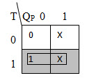 K – Map for J in JK to T