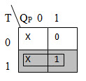 K – Map for K in JK to T