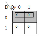 K – Map for R in SR to D