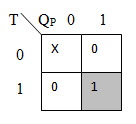 K – Map for R in SR to T