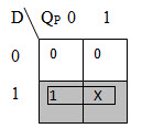 K – Map for S in SR to D