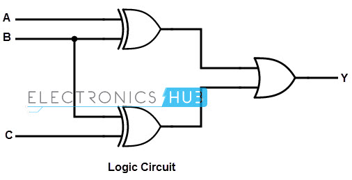 introduction  combinational logic circuits