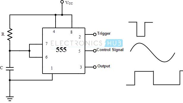 Pulse Width Modulator using IC 555
