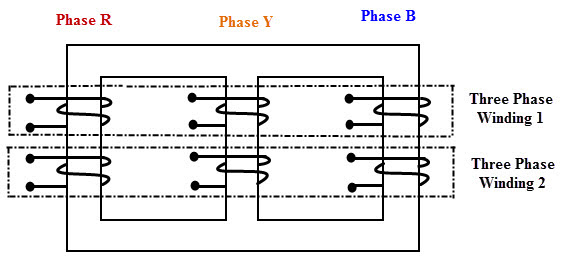 Three Phase2
