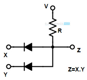 and gate with diodes