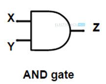 logic symbol
