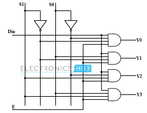 ic 74ls138 logic diagram demultiplexer(demux) 4 bit counter logic diagram