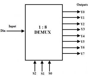 1 to 8 Demux
