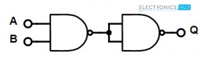 2 INPUT AND GATE