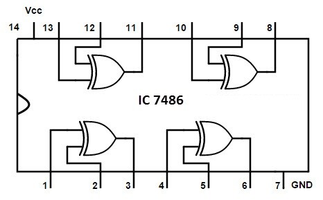 exclusive or gate(xor-gate), Wiring circuit