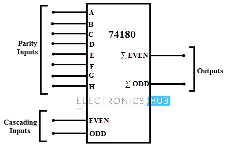 Index1215 furthermore b 8 as well 2 Bit  parator Circuit Diagram moreover 3 Bit  parator Logic Diagram besides EP0579778A4. on 3 bit magnitude comparator circuit diagram