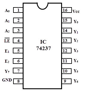 Rangkaian Buzzer Elektronik together with 4 Bit Counter Schematic additionally 5 additionally Flip Flop Latch Circuit together with D Type Flip Flop Circuit Diagram. on rs latch timing diagram