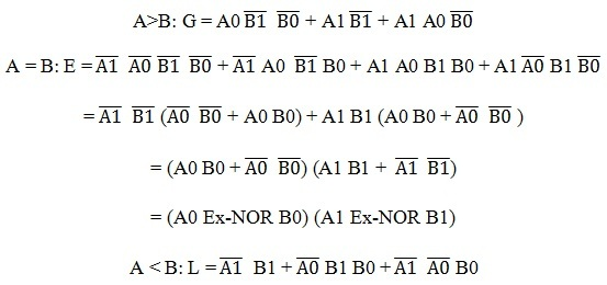 exp2  Bit Comparator Logic Diagram on 3 bit adc, 3 bit decoder, 3 bit multiplexer, 3 bit multiplier, 3 bit subtractor, 3 bit nor gate, 3 bit register, 3 bit alu, 3 bit computer,