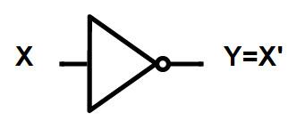 Inverter (logic gate) - Wikipedia