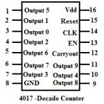 CD 4017 IC-Decade Counter