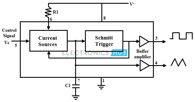 of diagram rain acid of pouluttion voltage controlled oscillators (vco) block of diagram