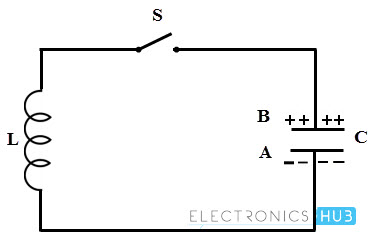 Charged capacitor across the inductor