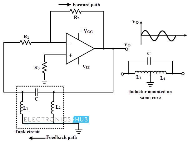 Hartley Oscillator Circuit Using Op-amp