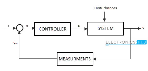 electronic system block diagram